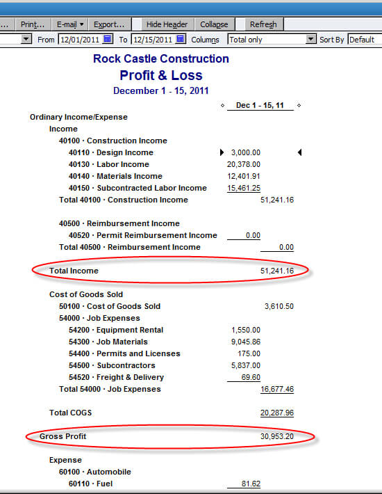 Use Accounting Ratios To Stave Off Financial Problems